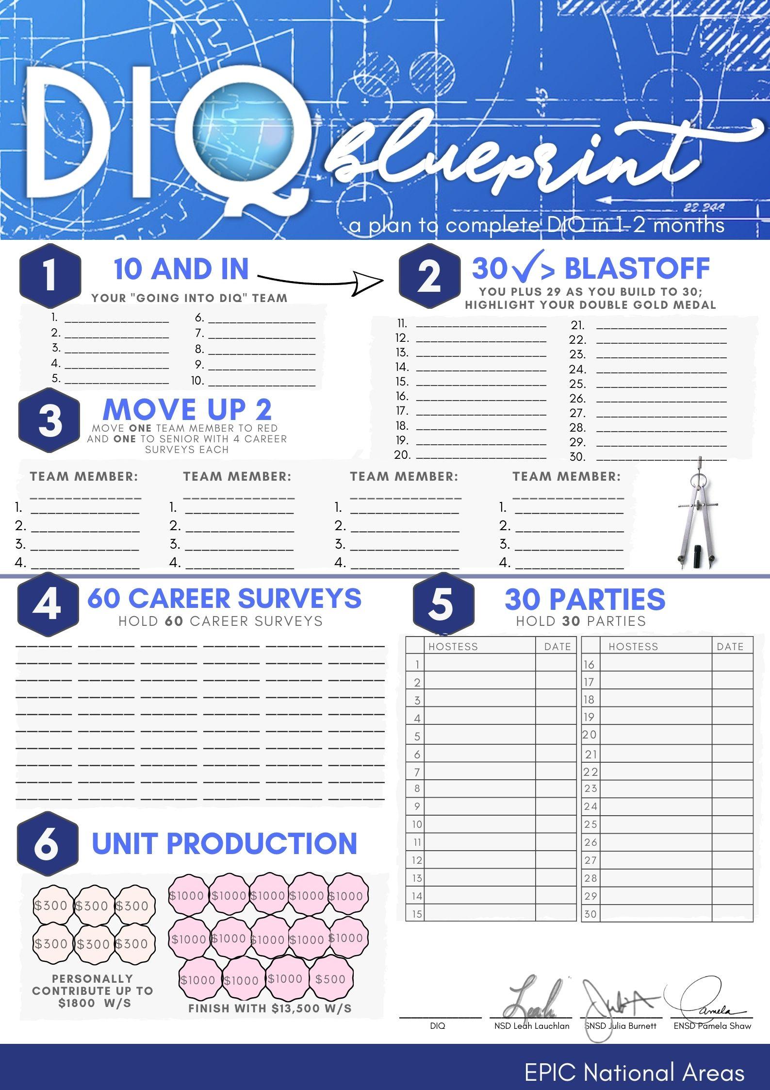 diq blueprint with signatures 3421
